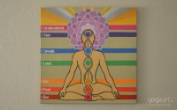 yoga-inspired-art-angeles-moreno-chakras-01